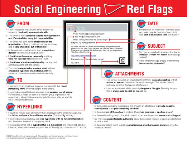 Social-Engineering-Red-Flags.jpg